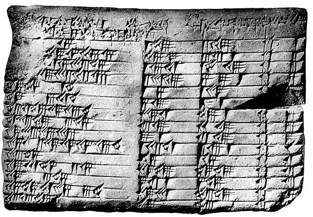 Archeologists decipher ancient Babylonian trigonometry tablet